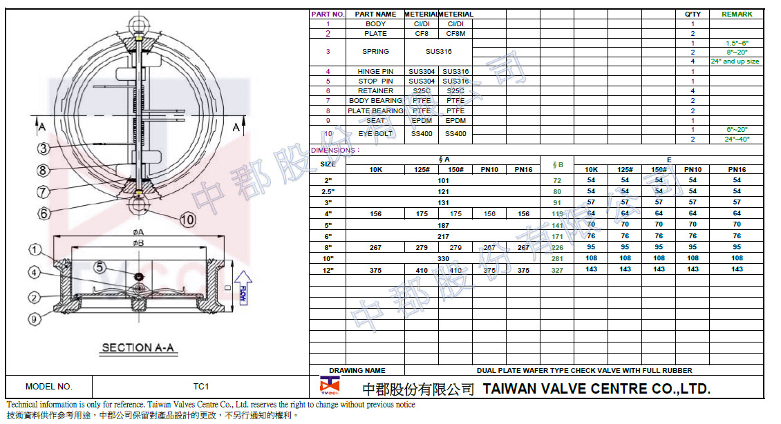 Full rubber type check valve-CI.DI-10K.125LB.150LB.PN10.PN16