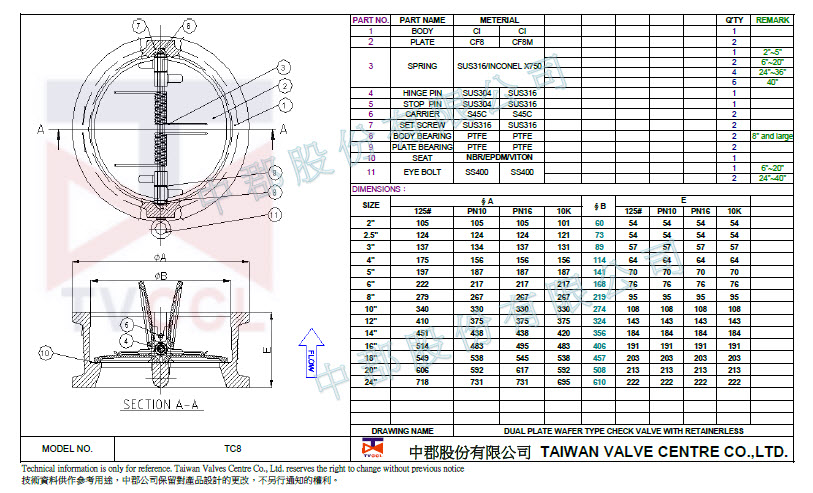 Wafer type check valve with Retainerless-CI-125LB.PN10.PN16.10K