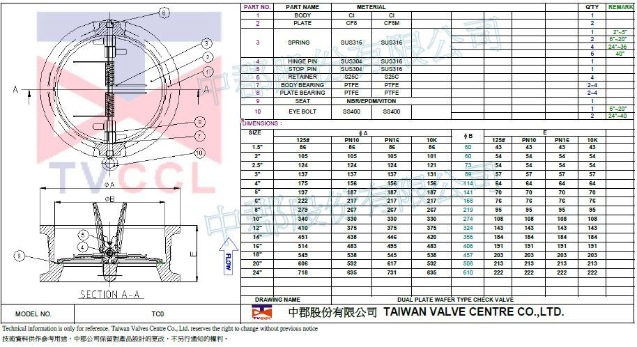 WAFER TYPE CHECK VALVE CI-125LB.PN10.PN16.10K