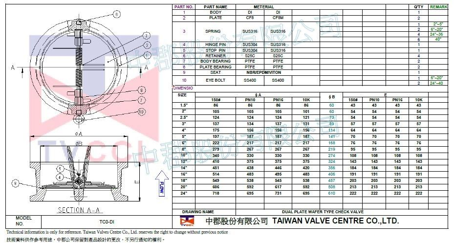 WAFER TYPE CHECK VALVE DI-A536 65 45 12-150LB.PN10.PN16.10K